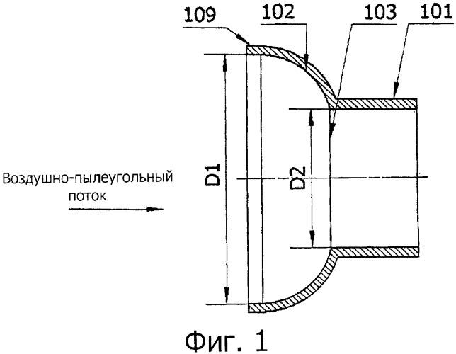 Пылеугольный концентратор и пылеугольная горелка, содержащая этот концентратор