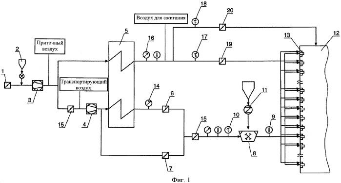 Устройство и способ управления соотношением топлива и воздуха при сжигании молотого угля в топочной установке угольной электростанции