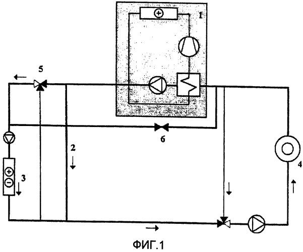 Способ использования наружного воздуха для охлаждения комнатных устройств