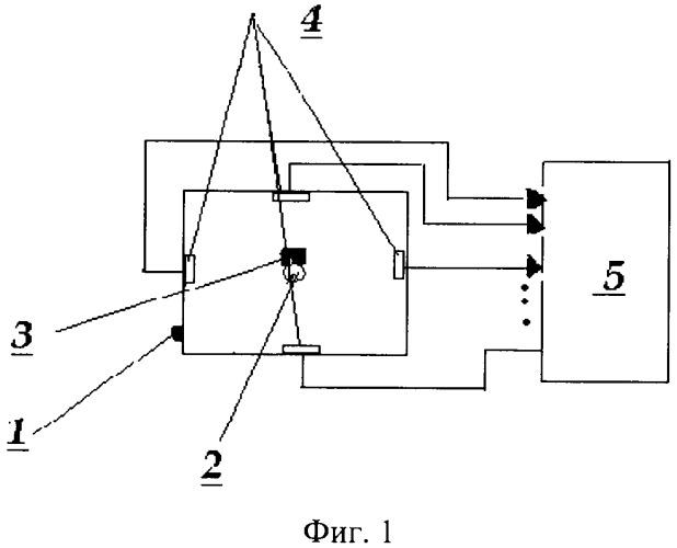 Способ определения эффективности фугасного воздействия равных по массе сосредоточенного и дробного рассредоточенного зарядов взрывчатого вещества