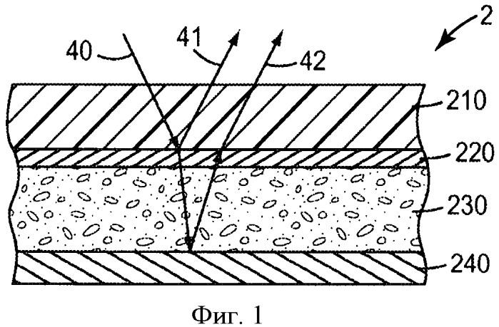 Многослойные матрицы колориметрических датчиков