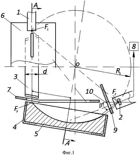 Устройство для рентгенофлуоресцентного анализа вещества