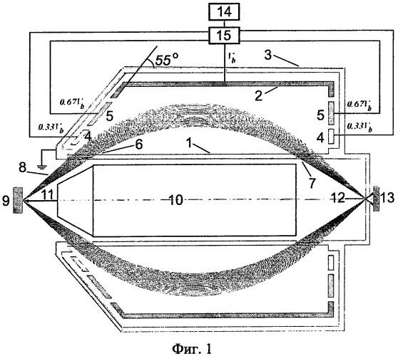 Электростатический энергоанализатор заряженных частиц