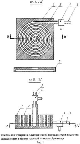 Ячейка для измерения электрической проводимости жидкости