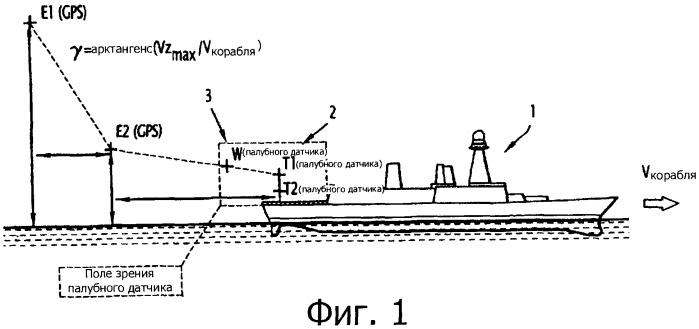 Способ и система контроля автоматической посадки/взлета беспилотного летательного аппарата на круглую посадочную сетку платформы, в частности морской платформы