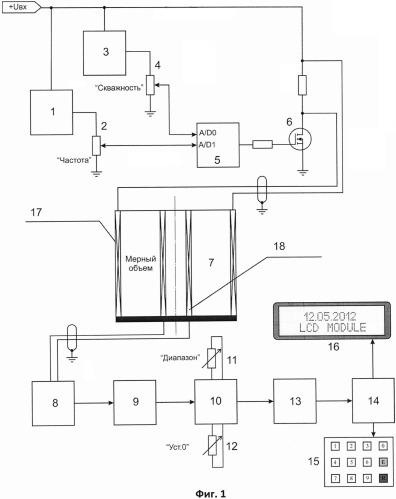 Измеритель разубоживания медно-никелевой сульфидной руды в мерном объеме
