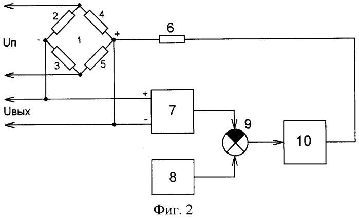 сигналов тензорезисторов