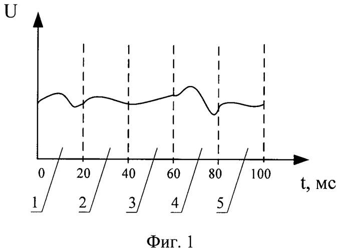 Способ передачи речевых сигналов (варианты)