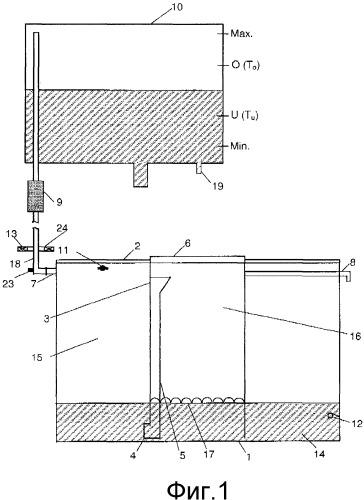 Способ уменьшения подачи воздуха из атмосферы в расширительную емкоcть наполненных изоляционной жидкостью высоковольтных установок и устройство для осуществления этого способа
