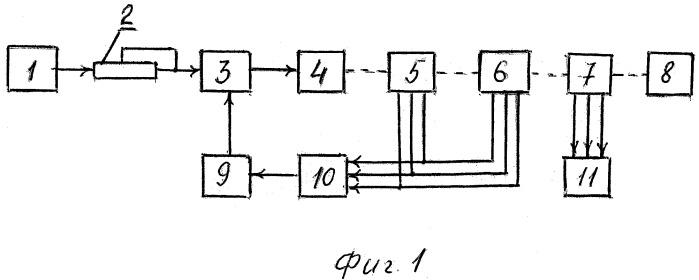 Система автономного электрообеспечения