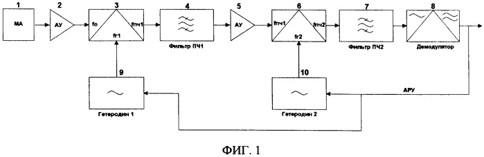 Способ приема узкополосных служебных сигналов, передаваемых на фиксированной частоте в диапазонах vlw и lw, и радиоприемное устройство для осуществления этого способа