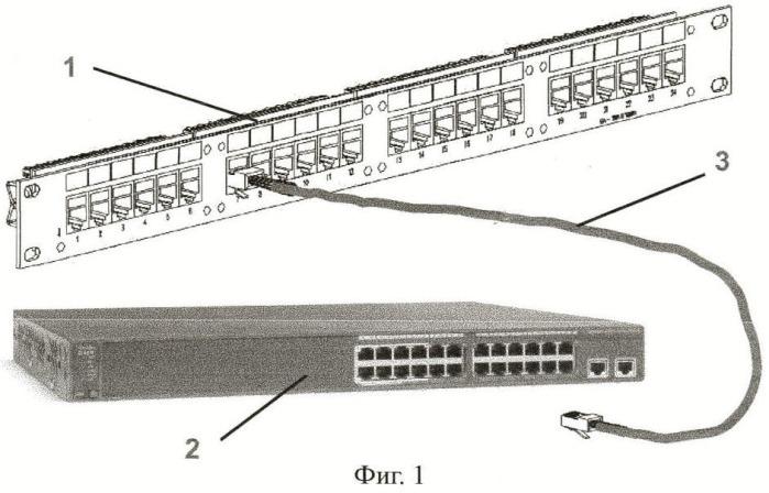 Система мониторинга кабельных соединений с использованием рефлектометра
