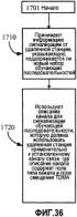 Способ и устройство сигнализации мобильному устройству, какой набор кодов обучающих последовательностей использовать применительно к линии связи
