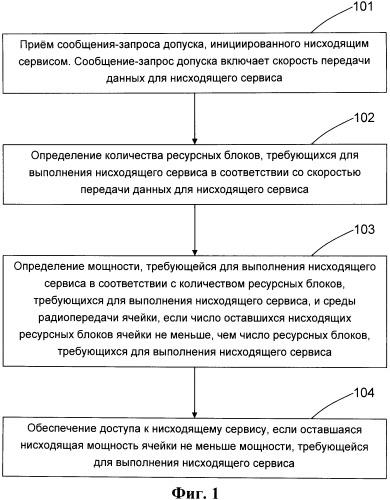 Способ и устройство для управления допуском нисходящего сервиса