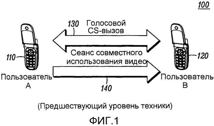 Способ поддержки многостороннего вызова в комбинационном сеансе