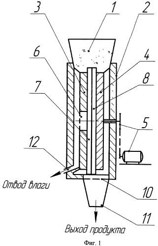 Устройство для измельчения и отжима влаги