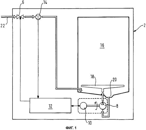 Способ управления процессом заполнения водопотребляющего бытового прибора
