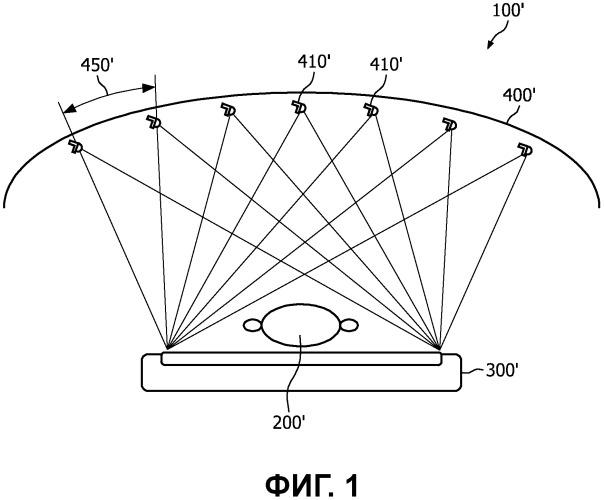 Квазистатическая установка с распределенными источниками для рентгеновской визуализации с высокой разрешающей способностью
