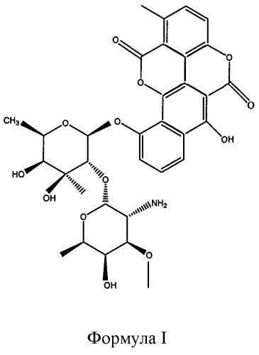 Композиции стабильных солей элсамитруцина