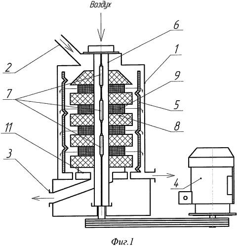 Шелушильно-сушильная машина