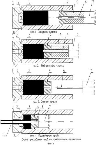 Способ изготовления тонкостенных труб из высокопрочных алюминиевых сплавов системы al-zn-mg-cu, легированных скандием и цирконием