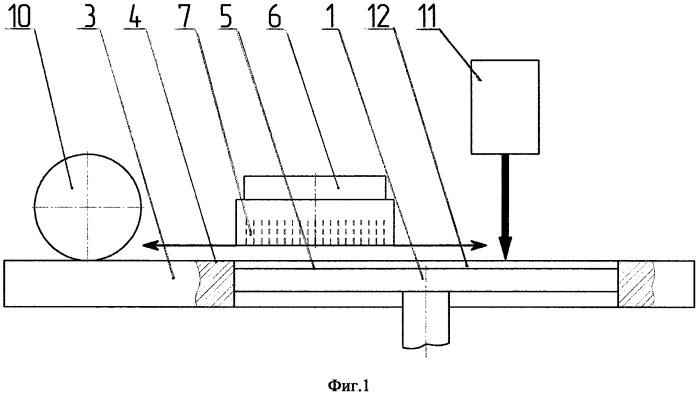 Способ изготовления изделий из композиционных порошкообразных материалов