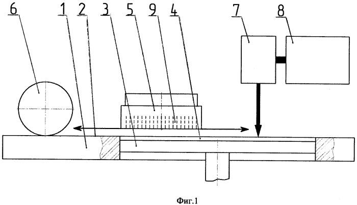Устройство для изготовления изделий из композиционных порошкообразных материалов
