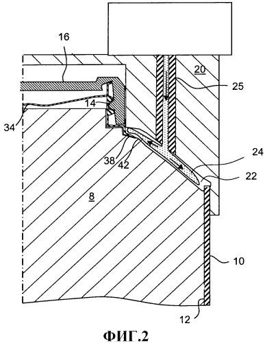 Способ и устройство для литья под давлением для изготовления упаковочной емкости