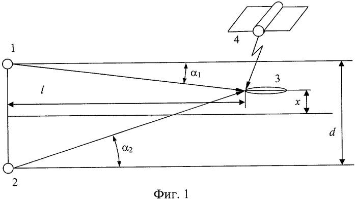 Способ проводки морских и речных судов по заданному курсу