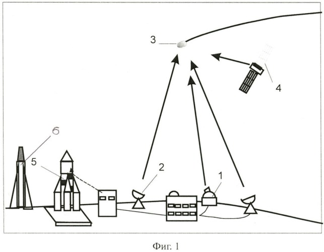 Способ изменения траектории движения опасного космического тела (варианты)