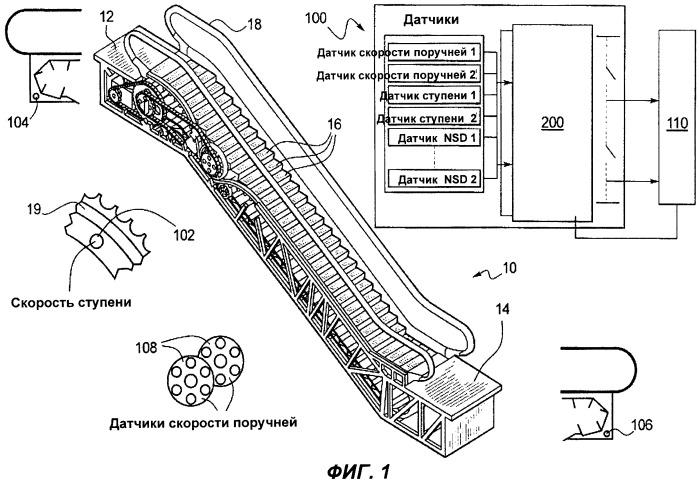 Устройство и способ для обнаружения отсутствующей ступени транспортера