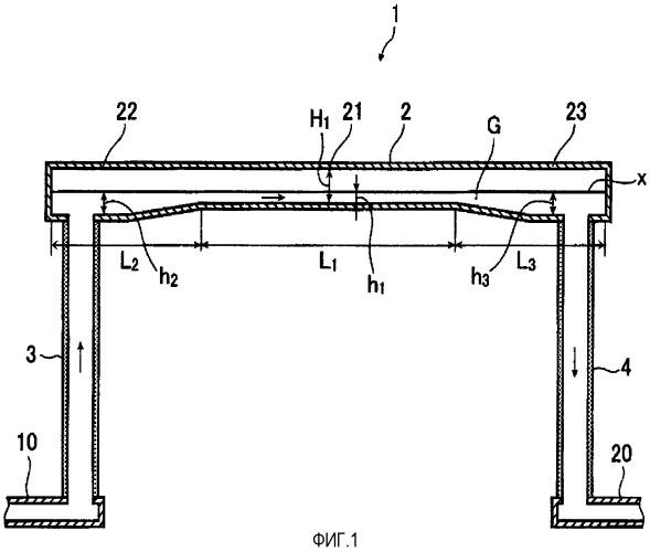 Устройство для вакуумного дегазирования, устройство для изготовления стеклянных изделий, и способ изготовления стеклянных изделий
