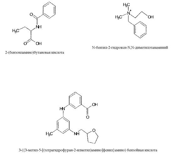 Способ выделения и очистки целевого белка без примеси прионового белка prpsc