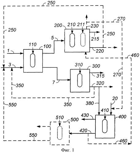Способ выделения п-ксилола из смеси c8 и c9-ароматических углеводородов и устройство для его осуществления