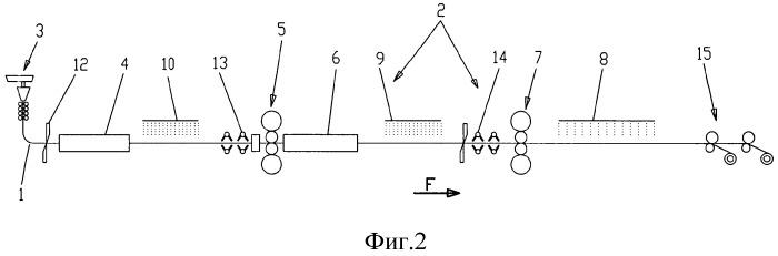 Способ и устройство для получения микролегированной стали, в частности трубной стали