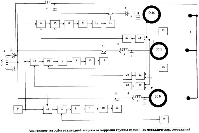Адаптивное устройство катодной защиты от коррозии группы подземных металлических сооружений