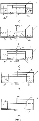Способ выращивания профилированных монокристаллов германия из расплава