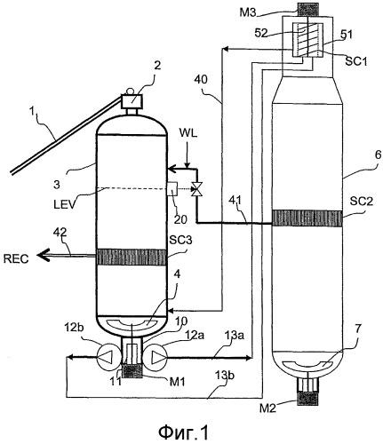 Система подачи для варочного котла непрерывного действия с отдельными потоками