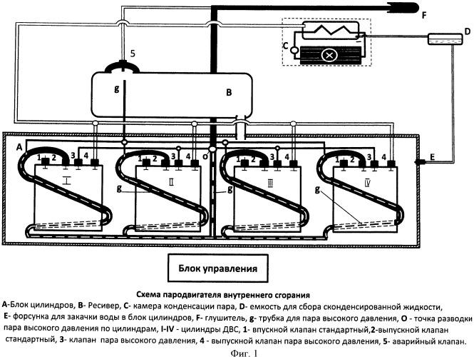 Способ использования тепловой энергии двигателя внутреннего сгорания