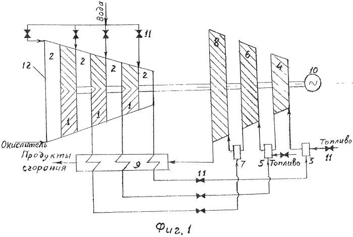Способ уменьшения вредных выбросов из газотурбинной установки с регенерацией тепла