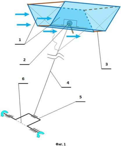 Способ преобразования энергии течения воздушных или водных потоков