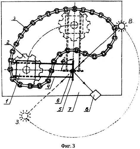 Автоматический гелиоконцентратор с неподвижным приемником излучения