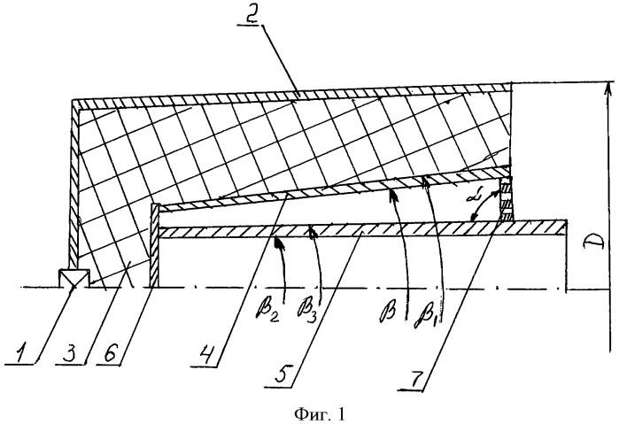 Способ и устройство формирования кумулятивных струй с устранением эффекта вращения кумулятивных зарядов