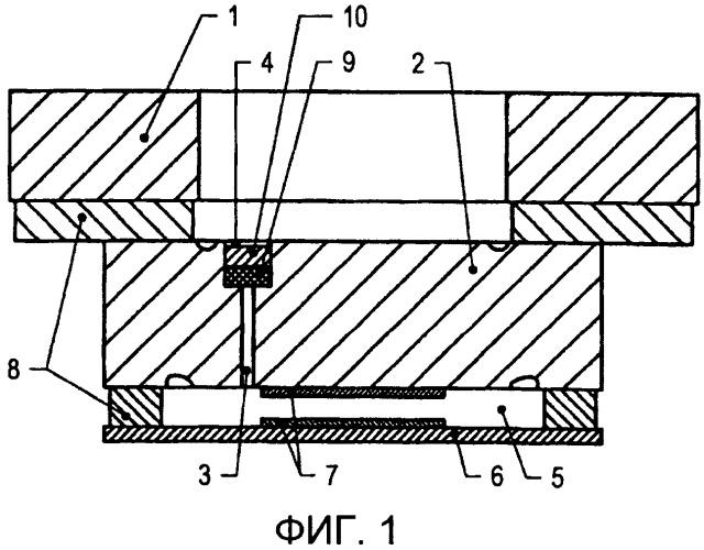 Устройство с мембранным манометрическим элементом