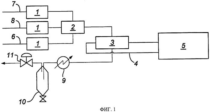 Способ управления технологическим процессом паровой конверсии