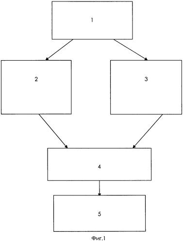Способ поузловой трибодиагностики авиационной техники по параметрам частиц изнашивания