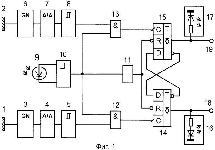 Устройство контроля направления перемещения и положения нагретых металлических и неметаллических изделий