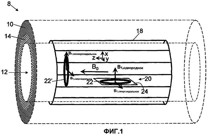 Двухрезонансные радиочастотные поверхностные катушки сильного поля для магнитного резонанса