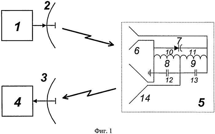 Двухконтурный параметрический рассеиватель