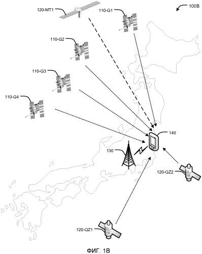Обусловленный местоположением поиск региональных искусственных спутников